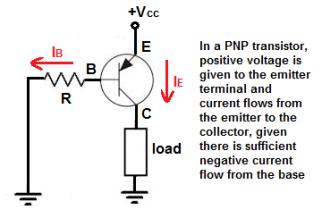PNP-transistor-biasing